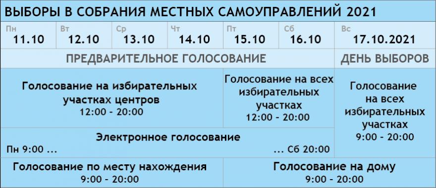 KOV2021 Hääletamisviisid RUS